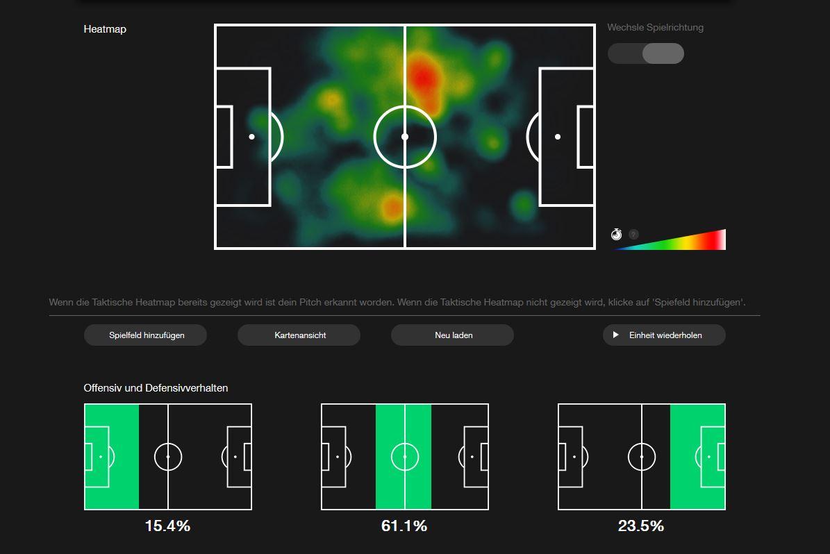 Heatmap Funktion des Fußball-Trackers