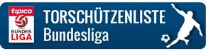 Torschützenliste Bundesliga Aktuell